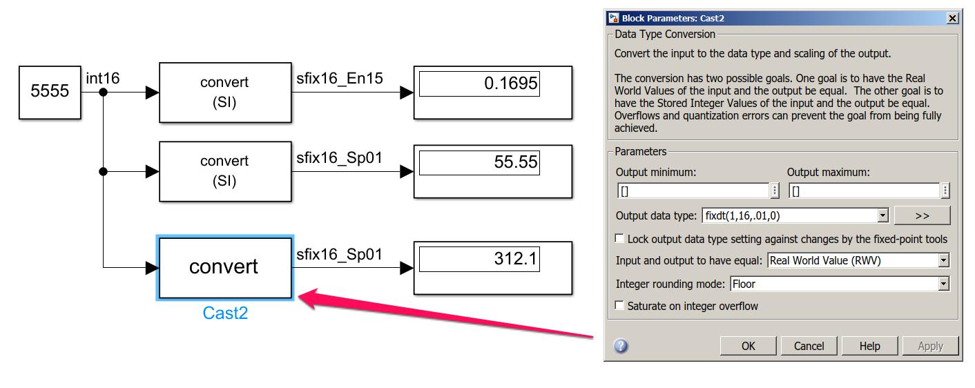 Prototypage Rapide avec Simulink sur dsPIC | Rapid Control